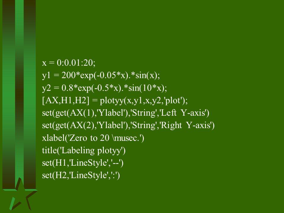 x = 0:0.01:20; y1 = 200*exp(-0.05*x).*sin(x); y2 = 0.8*exp(-0.5*x).*sin(10*x); [AX,H1,H2] = plotyy(x,y1,x,y2, plot );